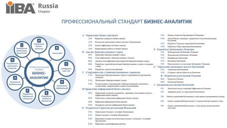 struktura 1